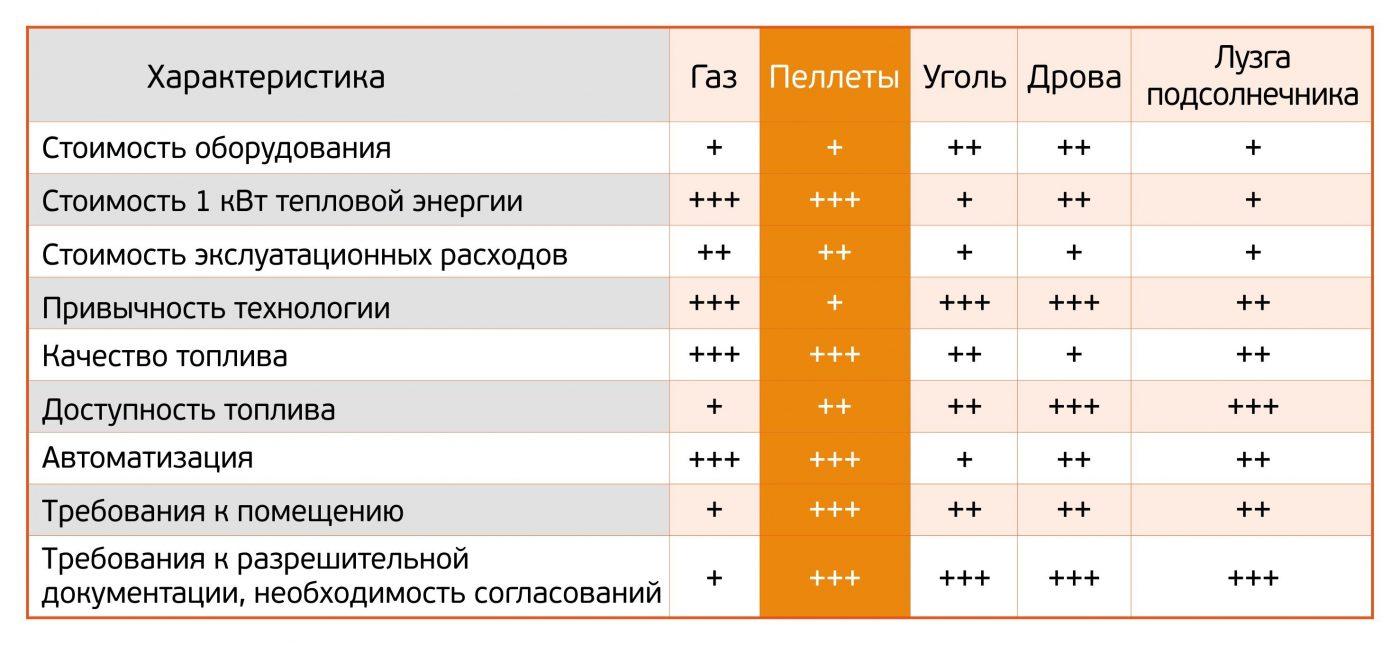 фото Теплицы - Tablitsa Resheniya Teplitsyi 1400x645