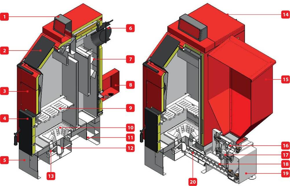 Устройство пеллетного котла ACV TKAN 1-2